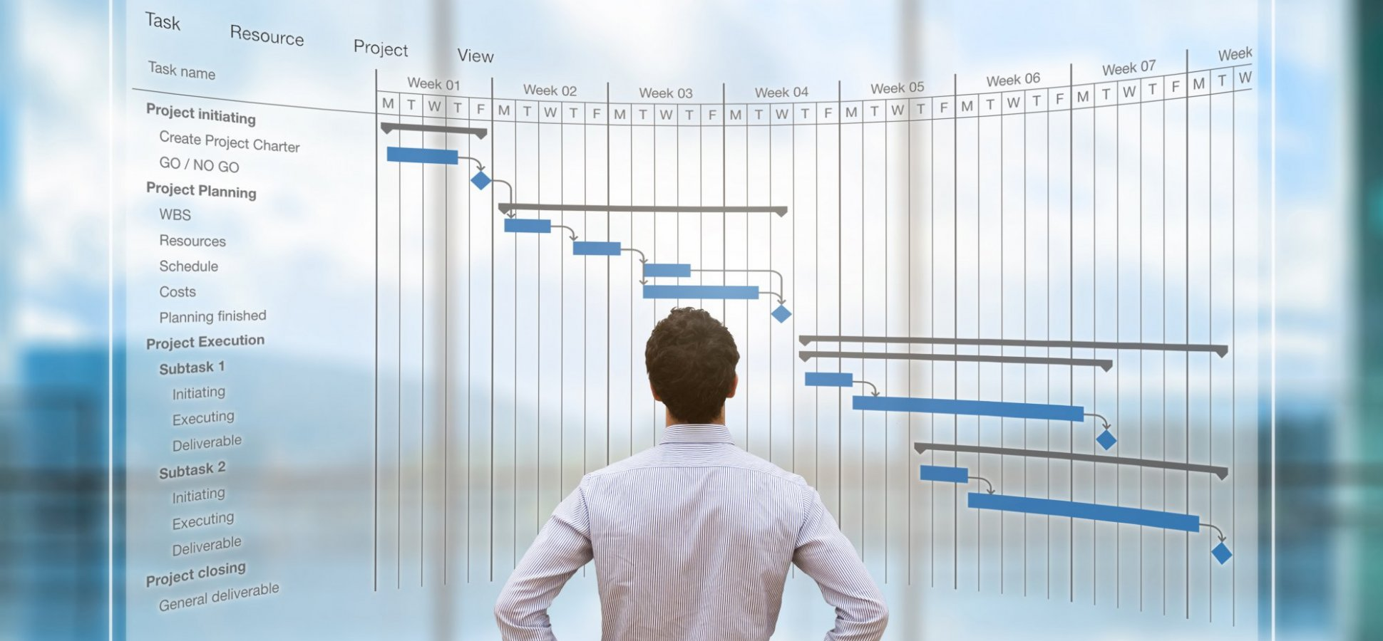 Project Management Software Is Evolving: Here's Why