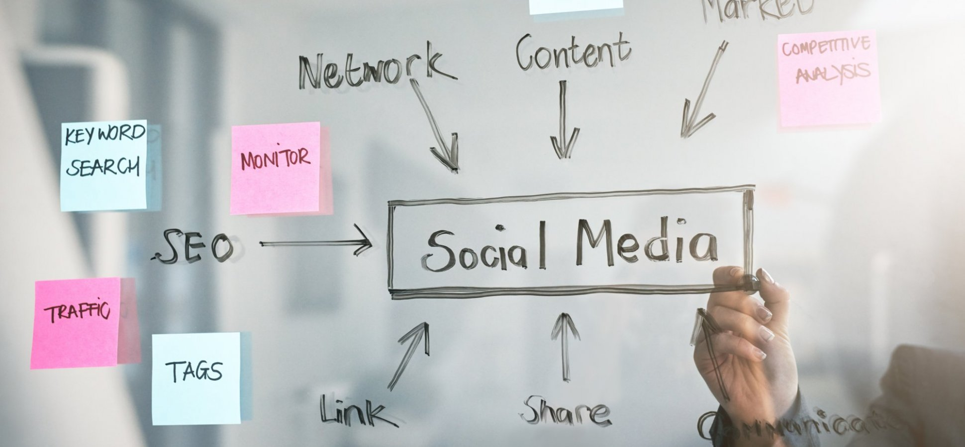 How To Start Strong With Social Media Marketing