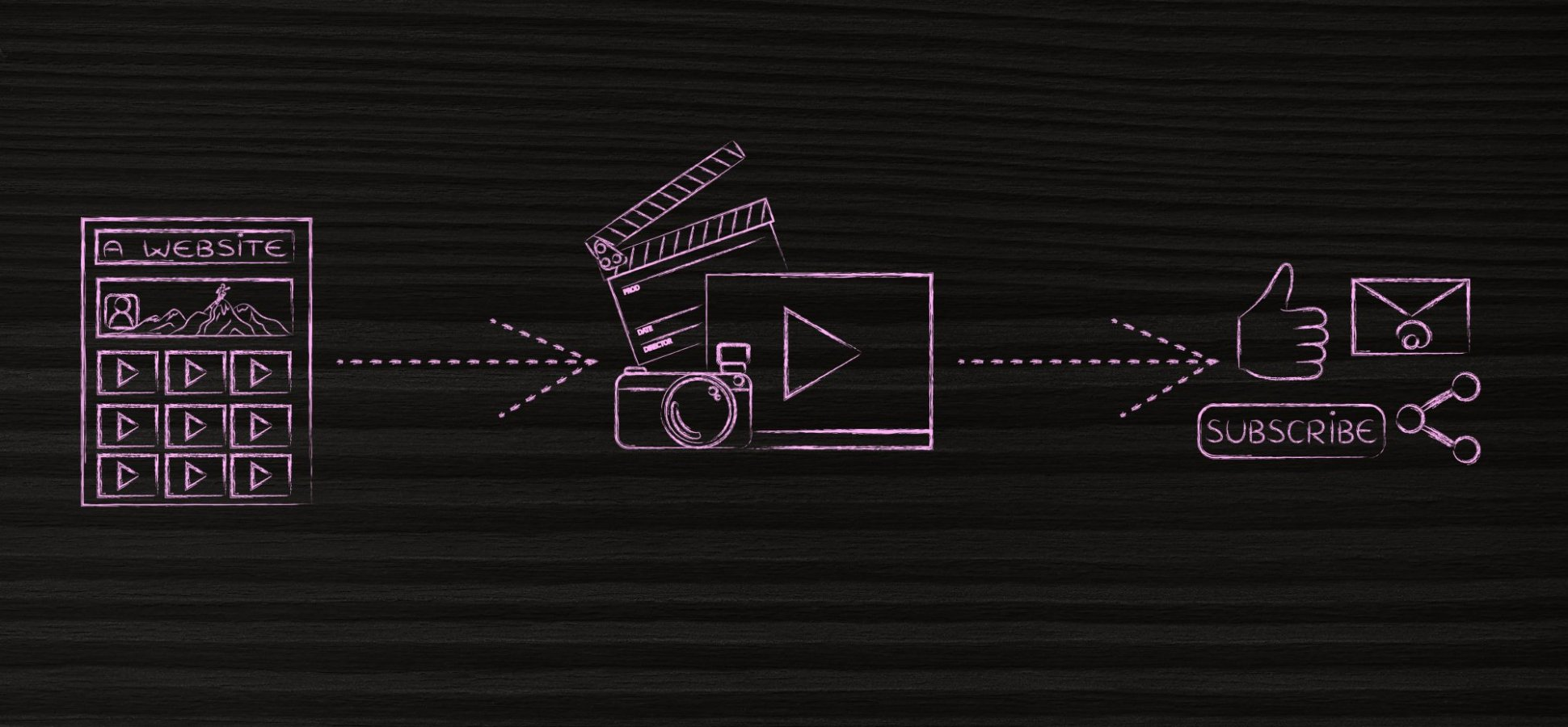 How to Produce a Motion Graphic That Drives Traffic and Sales