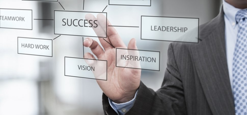 Top 10 Skills Every Great Leader Needs to Succeed | Inc com
