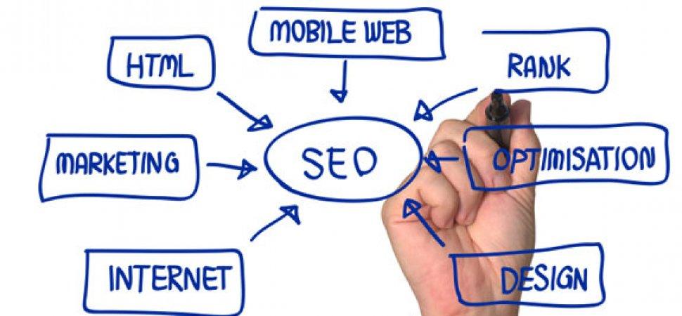 Интернет маркетинг и продвижение в youtube