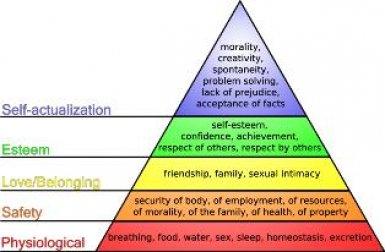 benefits of self actualization