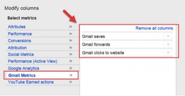 Gmail ads best practices - Some of the best practices for Gmail ads include knowing how to look at the metrics.