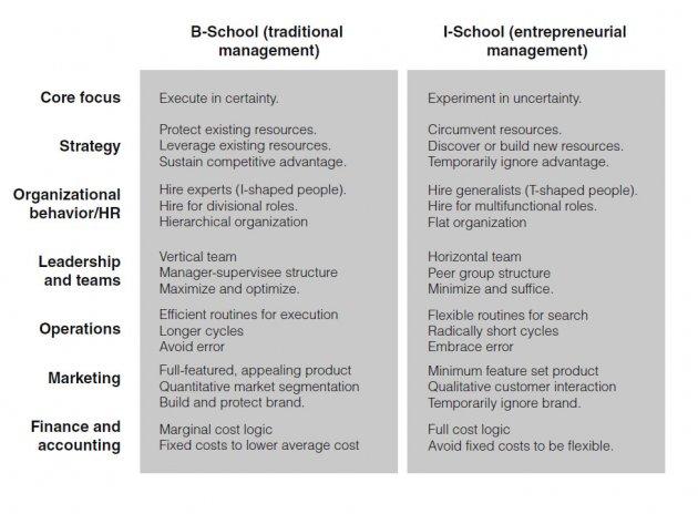 entrepreneurship development and small business management pdf