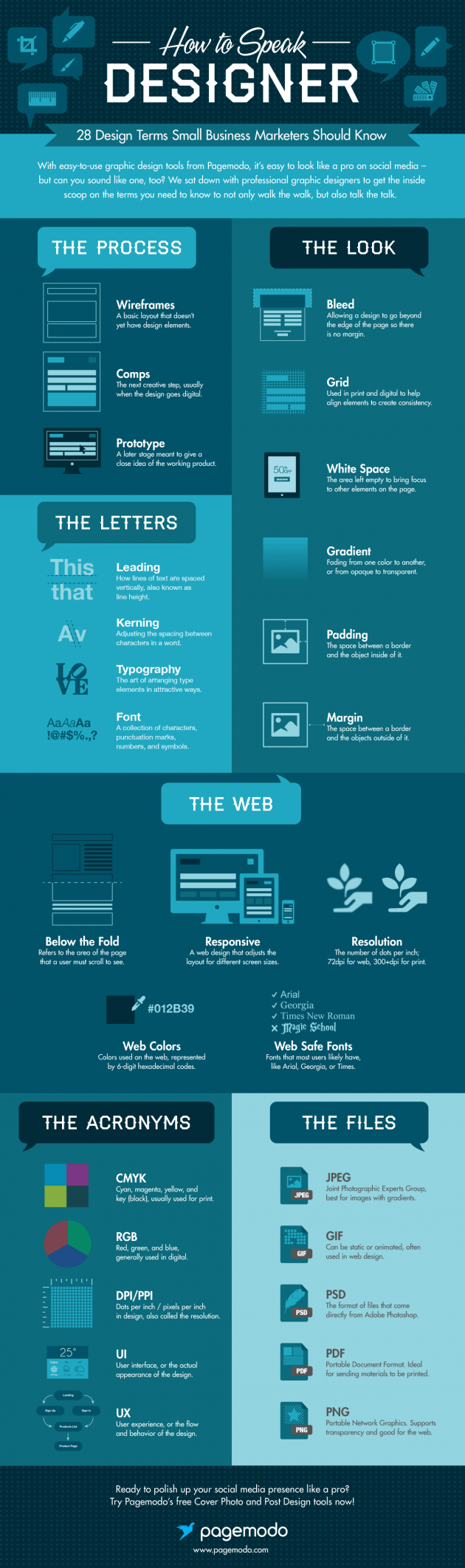 Cheat Sheet: Graphic Design Words Everyone Should Know