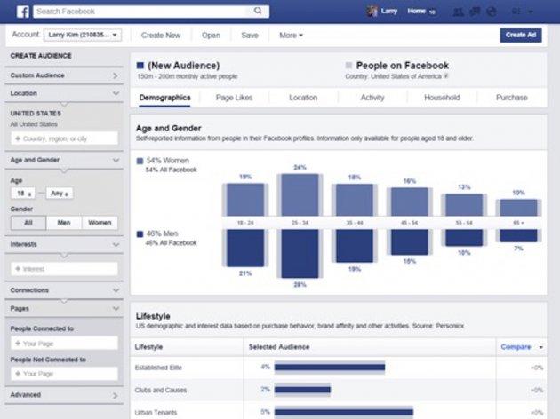 Free Marketing Tools - Facebook