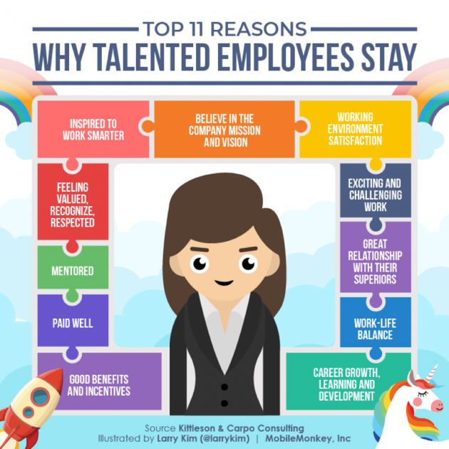 Top 11 Reasons Employees Stay