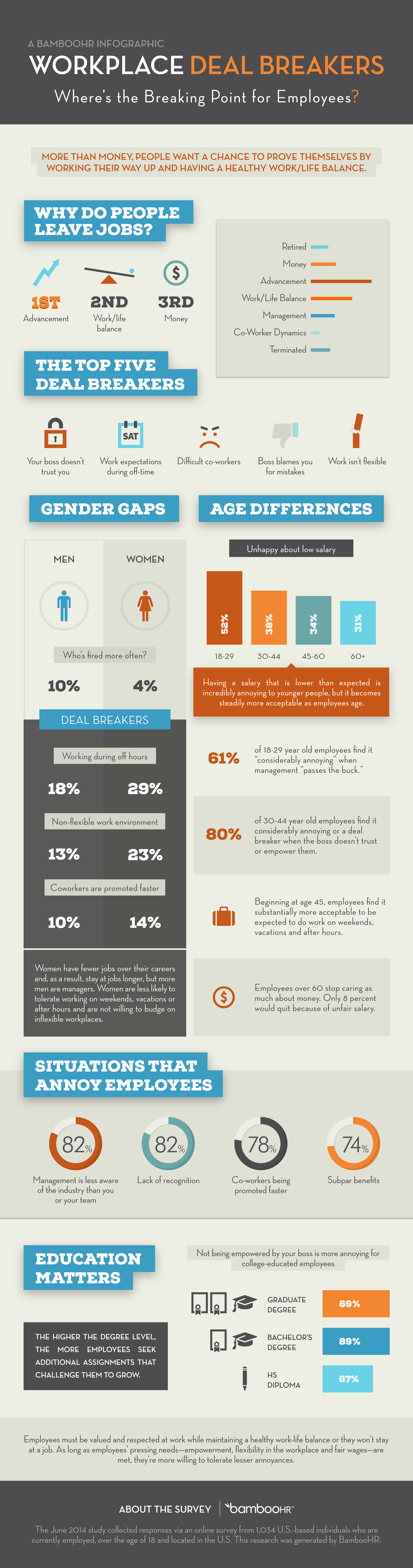 Top 5 Reasons Employees Leave Their Jobs (Infographic) | Inc.com